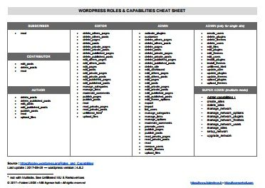 wordpress role and capacities cheat sheet